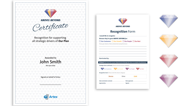 Artex Above & Beyond Certificate